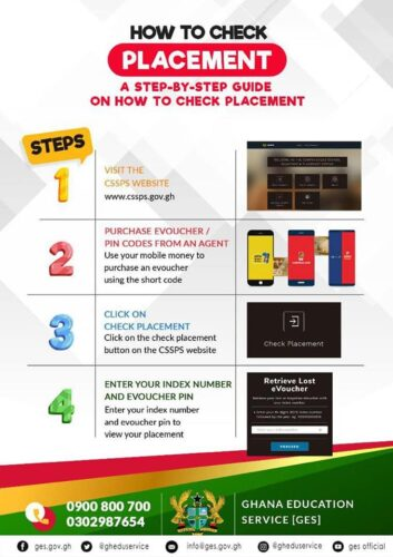 INFOGRAPHIC: Check Out How To Check Your SHS Placement on the CSSPS Portal 1